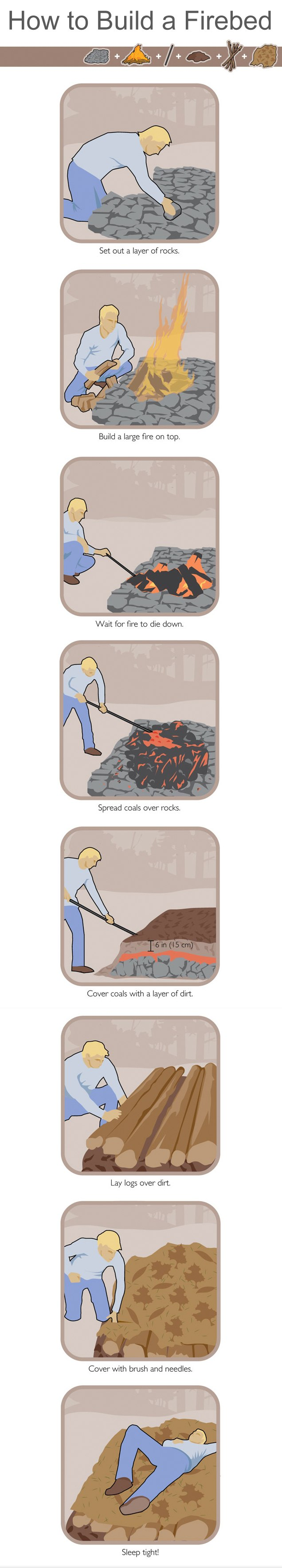 Firebed How to build a firebed [INFOGRAPHIC]