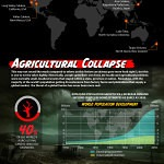 5 Public Health Nightmares 150x150 How to build a firebed [INFOGRAPHIC]